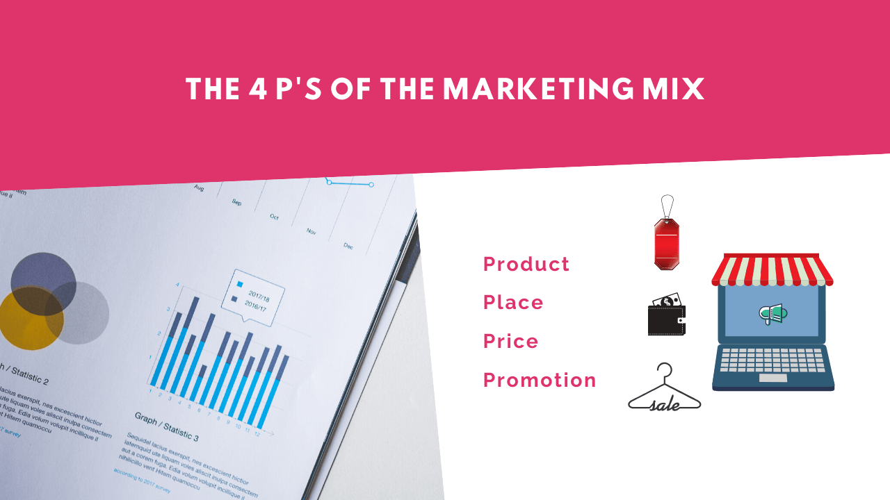 The Four P's of the Marketing Mix